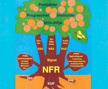 Bilde fra Grøholt-utvalgets innstilling (Janne Kolberg)